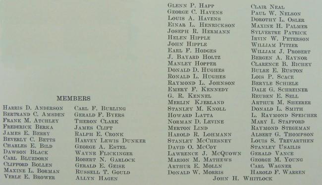 1931 band members