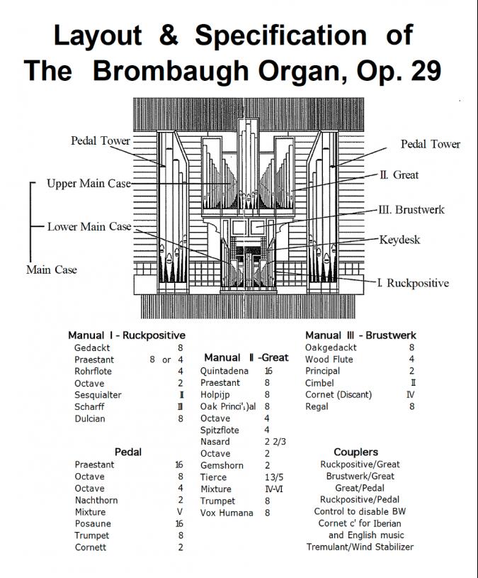 Brombaugh Organ, op. 29 layout