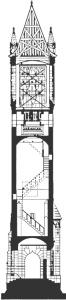 profile of campanile